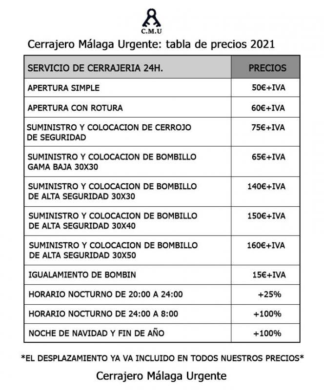 tabla de precios de cerrajero en Campillos